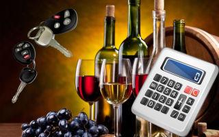 Алкогольный калькулятор для водителя онлайн – расчет степени опьянения
