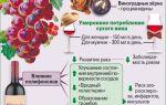 Вино повышает или понижает давление: о влиянии на сердце и какой напиток оказывает наиболее положительное воздействие?