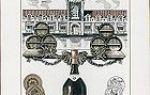 Вино Мадера: понятие, история изобретения и внедрения, виды и культура употребления напитка