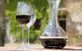 Вино из жимолости в домашних условиях – рецепт и технология приготовления
