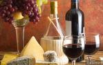 Зеленое вино – игристый напиток из Португалии и важнейшие особенности винного алкоголя