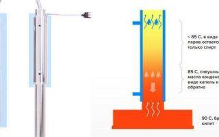 Многоступенчатая дистилляция самогона (МСД): характеристика процесса, плюсы и минусы