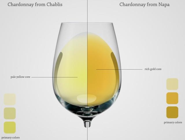 Вина Шабли (chablis) – особенности, категории, правила подачи