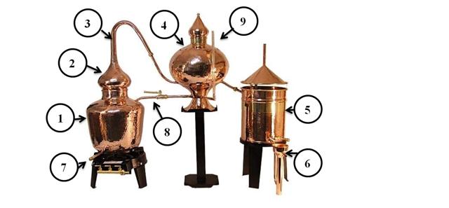 Аламбик – медный самогонный аппарат (понятие, виды, особенности)