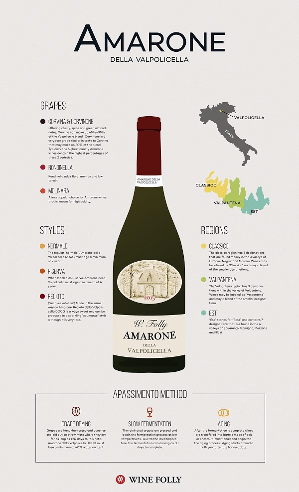Вино Амароне (amarone): характеристики и особенности напитка
